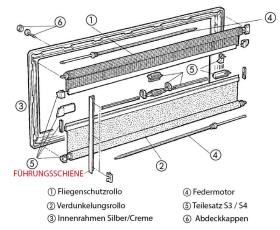 Guide rail for inner frame Roller blind system